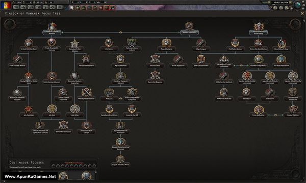 Hearts of Iron 4: Death or Dishonor Screenshot 2