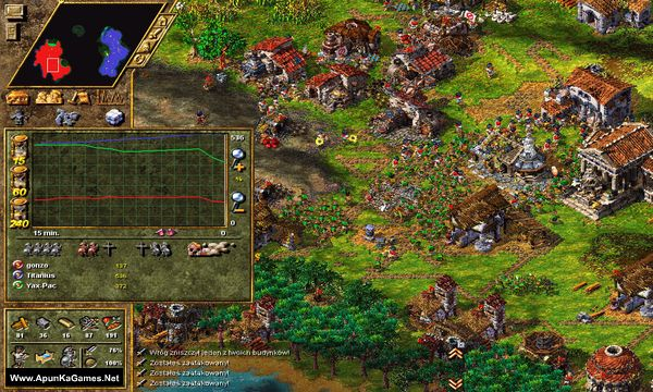 The Settlers 4: Gold Edition Screenshot 1, Full Version, PC Game, Download Free