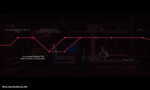 The Red Strings Club Screenshot 2, Full Version, PC Game, Download Free