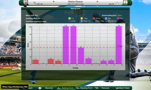 Cricket Captain 2019 Screenshot 1, Full Version, PC Game, Download Free